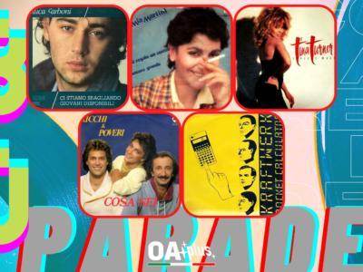 Rubrica, 80PARADE. Luca Carboni, Mia Martini, Tina Turner, Ricchi e Poveri, Kraftwerk