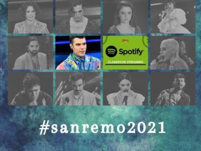Cantanti di Sanremo 2021 più ascoltati su Spotify: Ecco chi ha guadagnato più ascolti ad un mese dal Festival