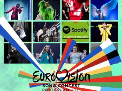 EUROVISION SONG CONTEST 2021: i brani più ascoltati su Spotify