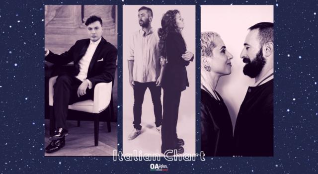 OA PLUS ITALIAN CHART (WEEK 18/2021): sul podio il nuovo singolo dei Coma_Cose e due cover firmate In The Loop e Alessandro Orlando Graziano