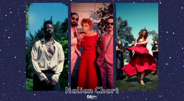 OA PLUS ITALIAN CHART (WEEK 27/2021): Colapesce Dimartino e Vanoni primi, seguiti da David Blank e Canzoniere Grecanico Salentino