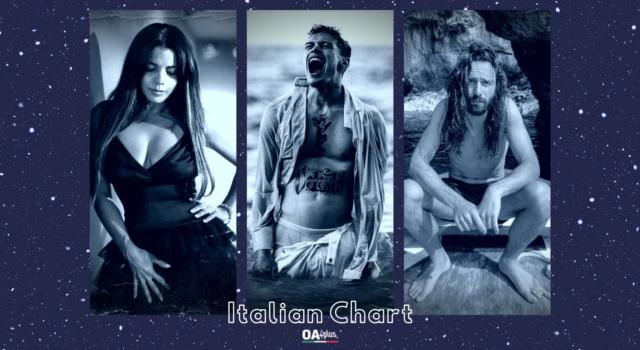OA PLUS ITALIAN CHART (WEEK 38/2021): primo Blanco, Mietta stabile e arrivano i Fask